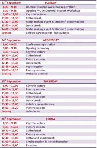 preliminary_programme_mcp_ce_2014