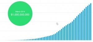 kickstarter-1-billion