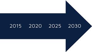 foresight-2030-B-300