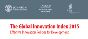 globl-innovation-index-2015
